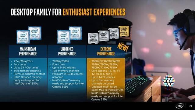 Intel presenta Core-X Series, hasta 18 núcleos y 36 hilos en un procesador