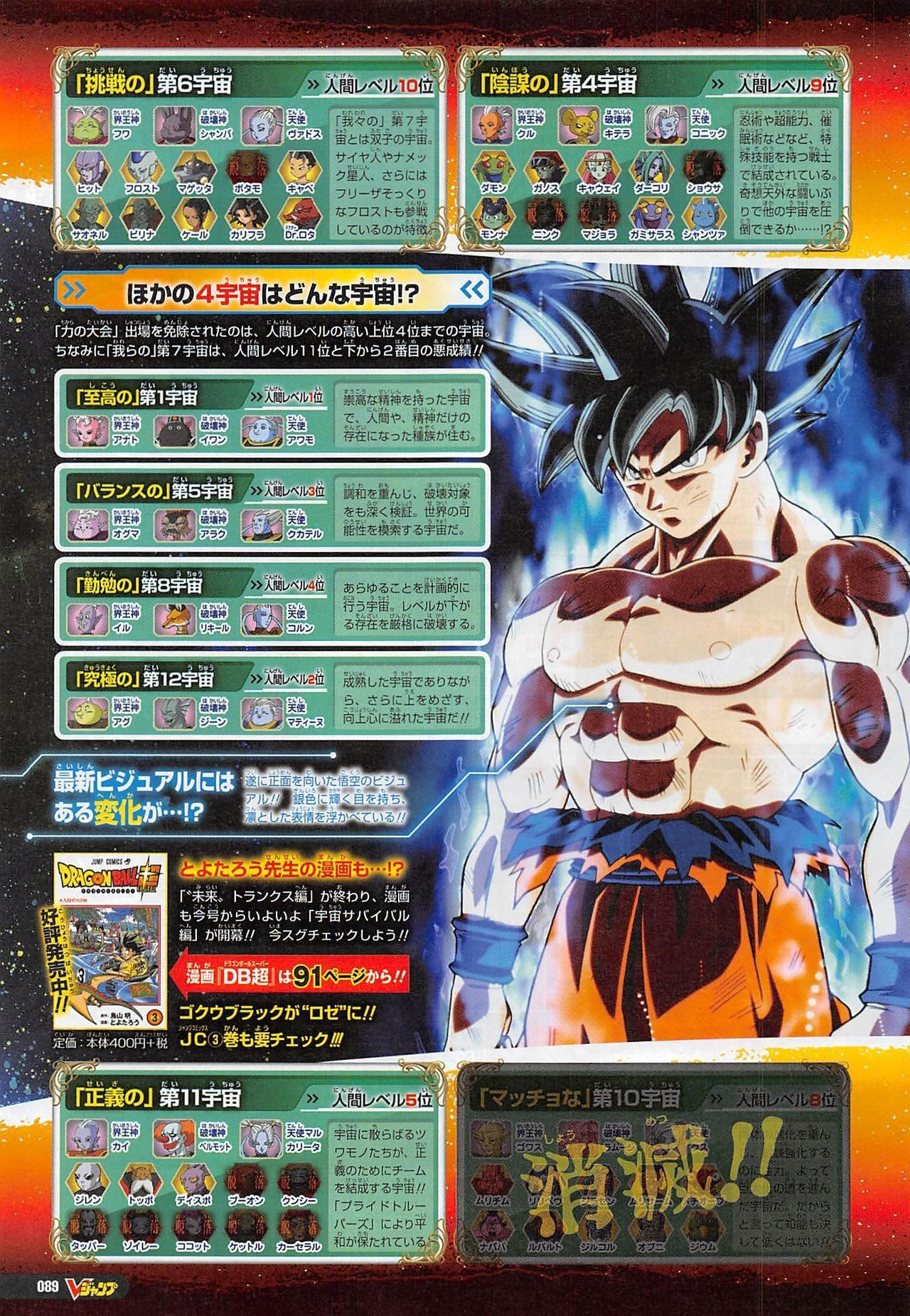 Nueva Transformación Goku Dragon Ball Super