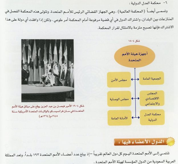 Yoda en Arabia Saudí
