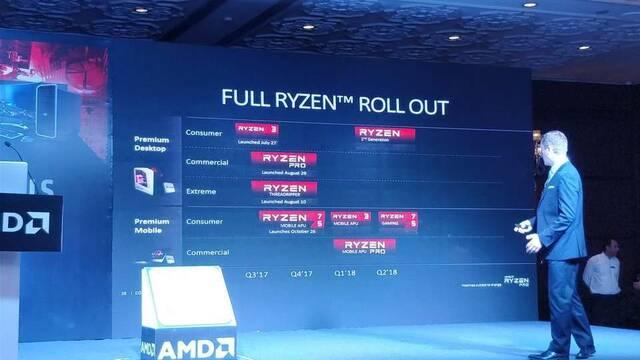 Los AMD Ryzen 2 de 12nm llegarán entre febrero y marzo de 2018