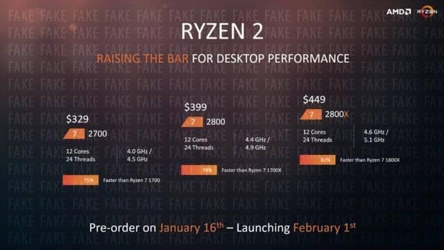 Una imagen falsa anuncia los procesadores AMD Ryzen 2 de 10 y 12 núcleos
