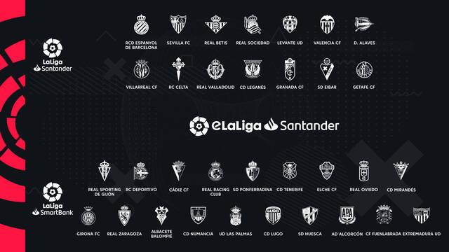 LaLiga suma a 33 clubes de fútbol para la eLaLiga Santander, su competición de esports