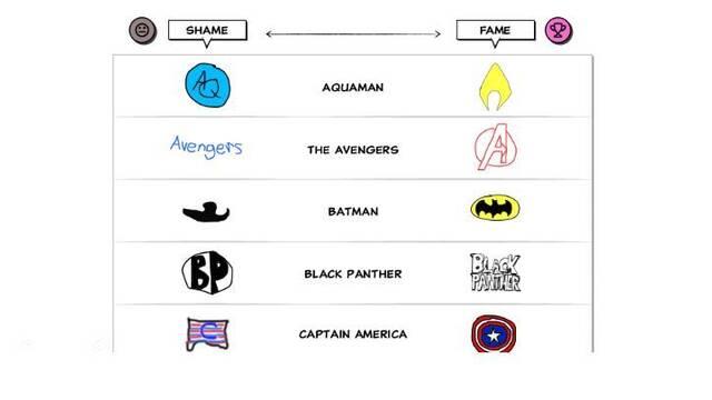 Así son los diseños de los logos de los superhéroes... según los fans