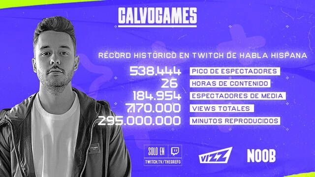 TheGrefg bate el récord de Twitch en habla hispana con los CalvoGames