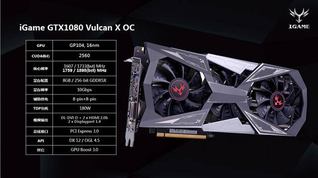 COLORFUL GTX 1080/1070/1060 Vulcan X OC Series, estas son las especificaciones técnicas