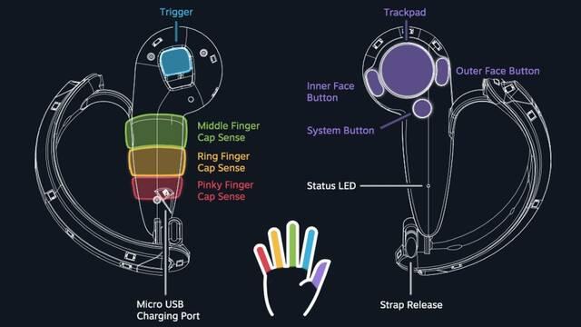 Valve esta trabajando en Knuckles, los mandos para realidad virtual