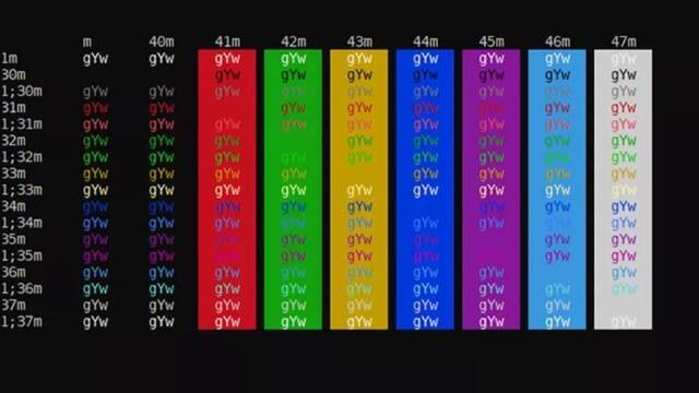 Microsoft actualizará los colores del símbolo de sistema de Windows 10 después de 20 años