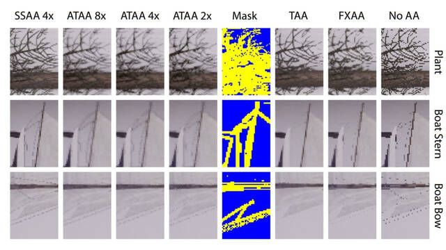 NVIDIA presenta ATAA, su nuevo suavizado de imagen para videojuegos