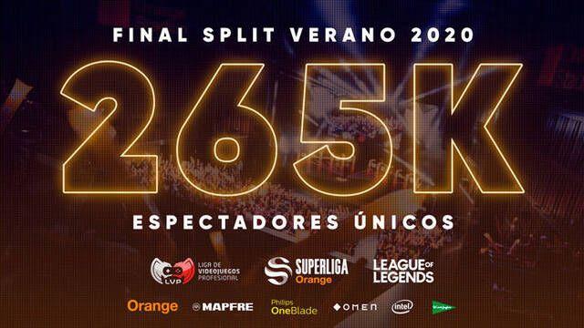 La final de la Superliga Orange suma otro récord para LVP con 265.000 espectadores simultáneos