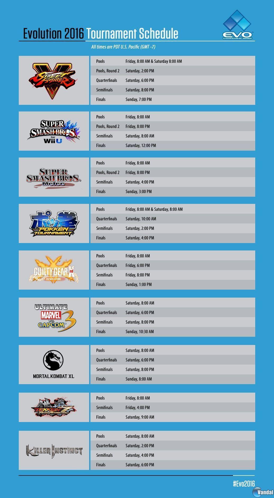Agenda de torneos