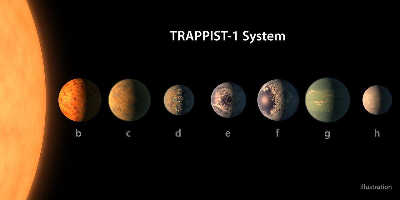 Vida en TRAPPIST-1